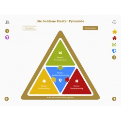 Goldene Riester-Pyramide...